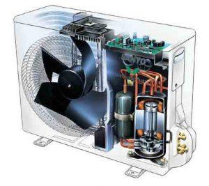 монтиране климатици